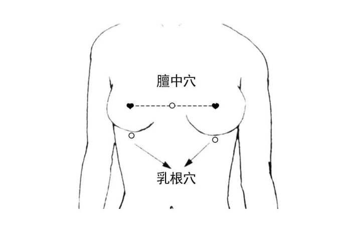 艾灸乳根穴